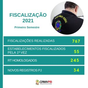 post_fisca_2021.1